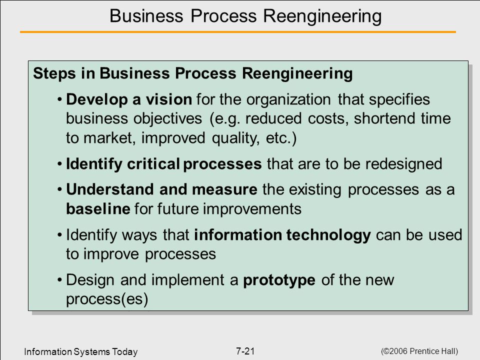Information Systems Today (©2006 Prentice Hall) 7-21 Business Process Reengineering Steps in Business Process Reengineering Develop a vision for the organization that specifies business objectives (e.g.
