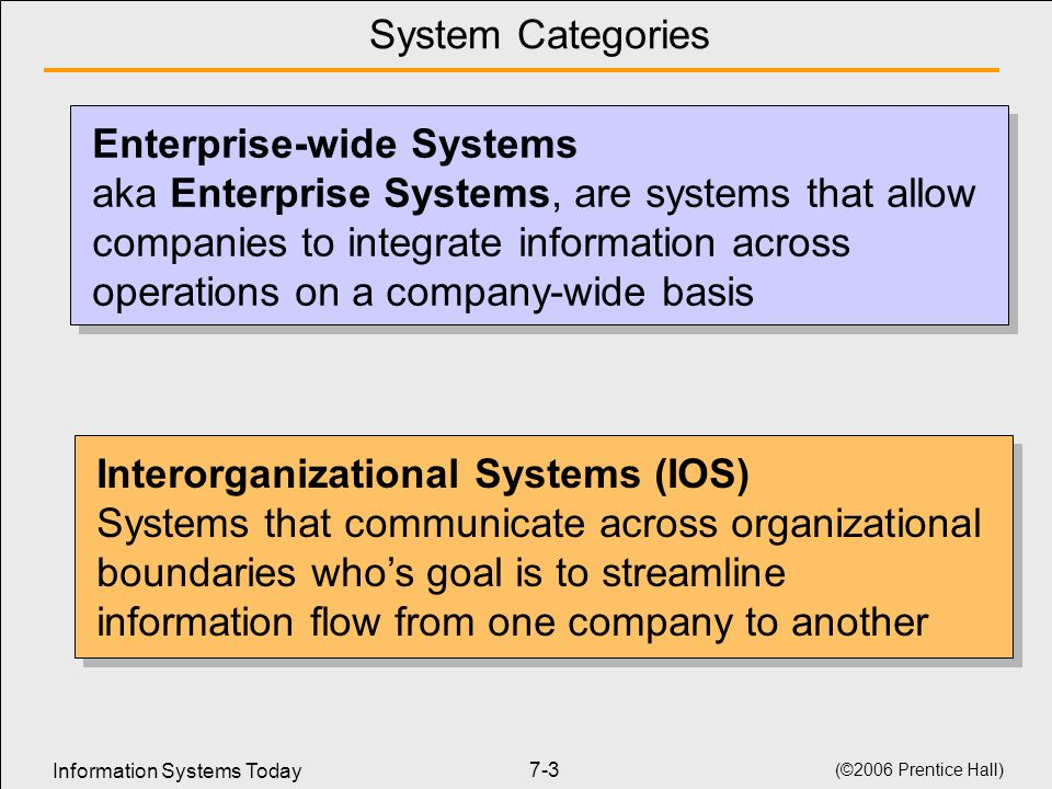Information Systems Today (©2006 Prentice Hall) 7-3 System Categories Enterprise-wide Systems aka Enterprise Systems, are systems that allow companies to integrate information across operations on a company-wide basis Interorganizational Systems (IOS) Systems that communicate across organizational boundaries whos goal is to streamline information flow from one company to another