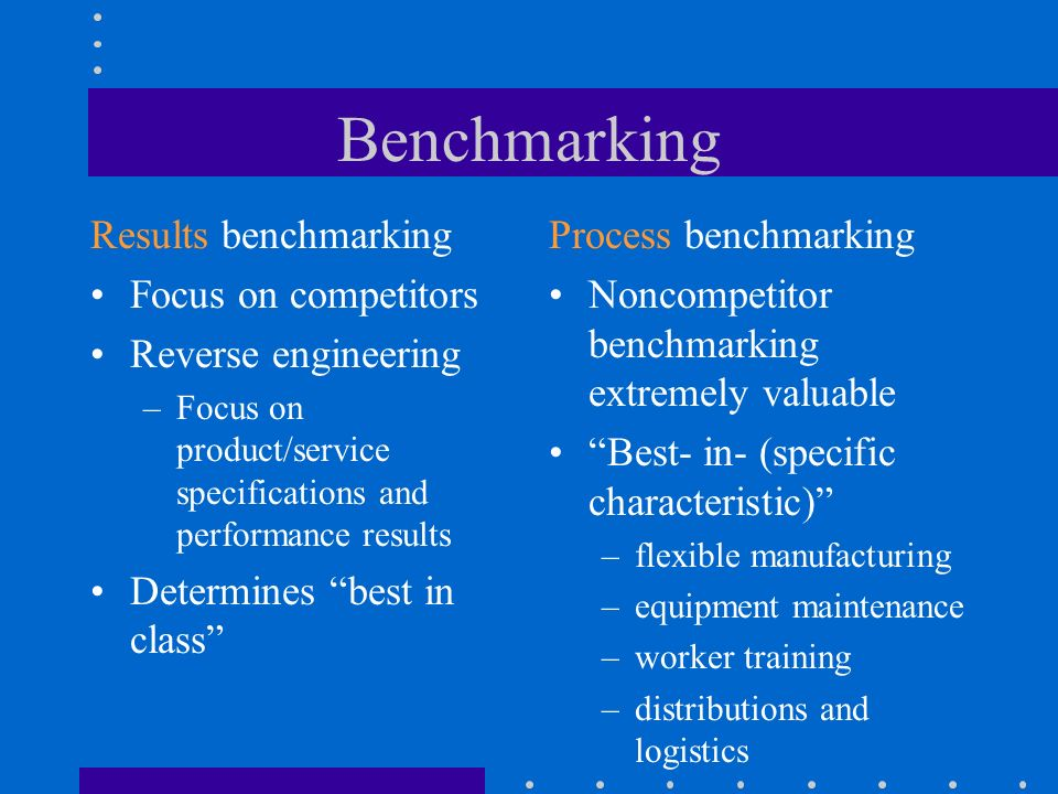 Benchmarking Results benchmarking Focus on competitors Reverse engineering –Focus on product/service specifications and performance results Determines