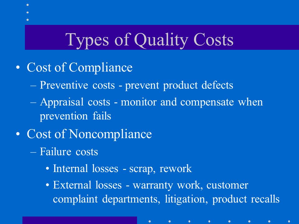 Types of Quality Costs Cost of Compliance –Preventive costs - prevent product defects –Appraisal costs - monitor and compensate when prevention fails