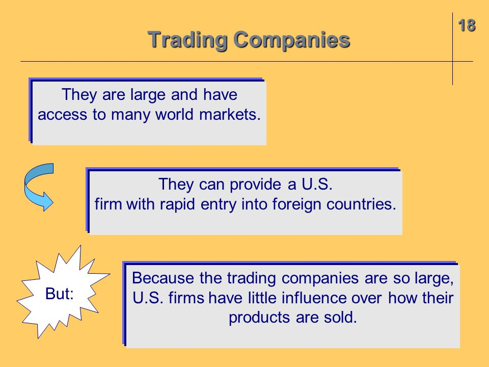 18 Trading Companies They are large and have access to many world markets.