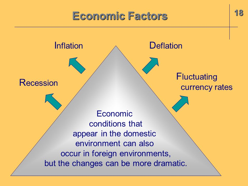 18 Economic Factors Economic conditions that appear in the domestic environment can also occur in foreign environments, but the changes can be more dr