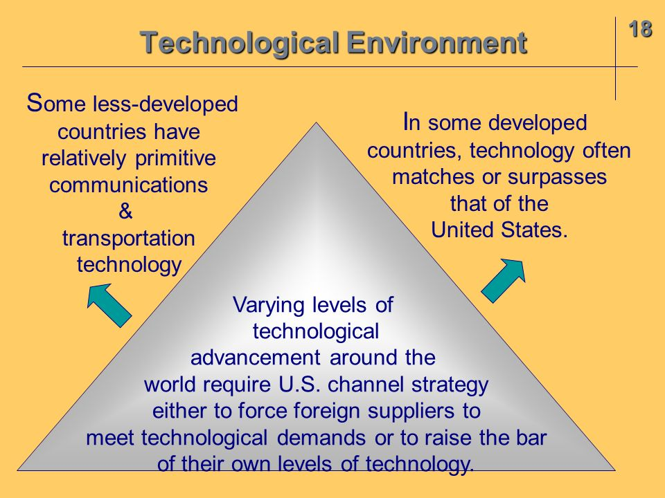 18 Varying levels of technological advancement around the world require U.S.