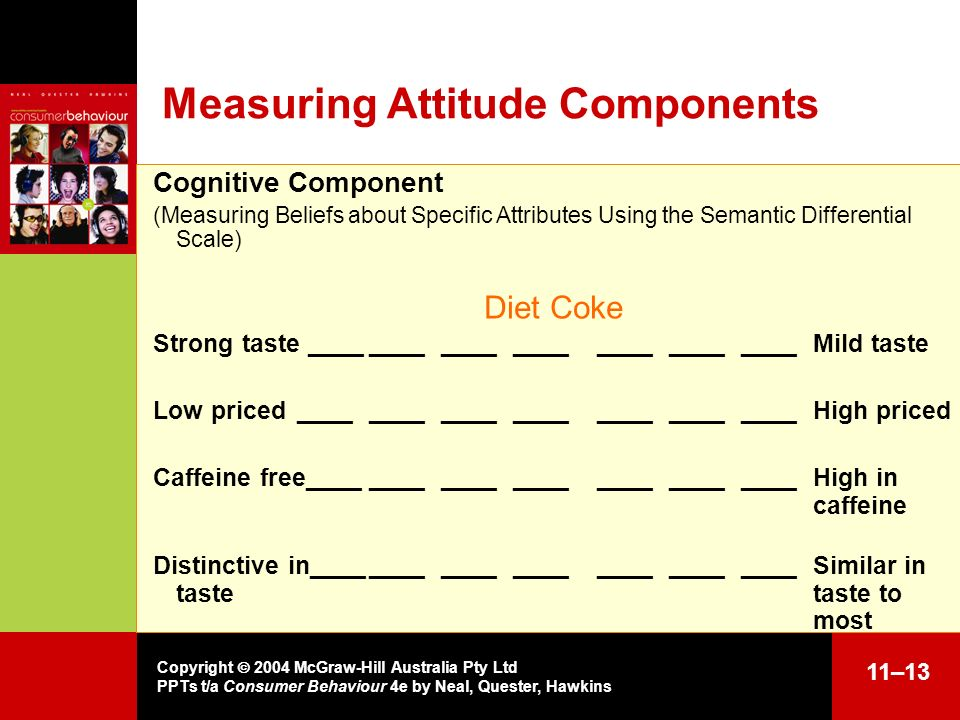 Copyright 2004 McGraw-Hill Australia Pty Ltd PPTs t/a Consumer Behaviour 4e by Neal, Quester, Hawkins 11–13 Measuring Attitude Components Cognitive Co