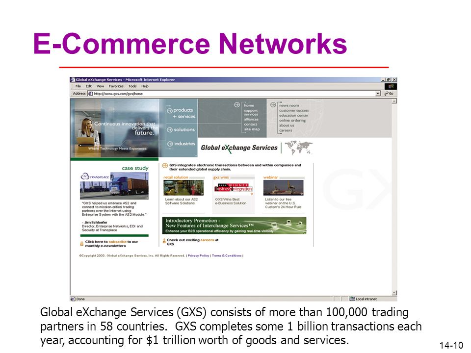 14-10 E-Commerce Networks Global eXchange Services (GXS) consists of more than 100,000 trading partners in 58 countries. GXS completes some 1 billion