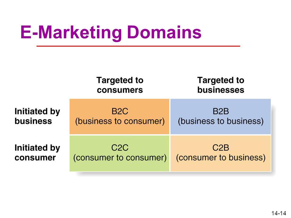 14-14 E-Marketing Domains