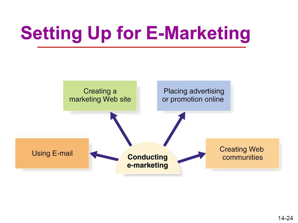 14-24 Setting Up for E-Marketing