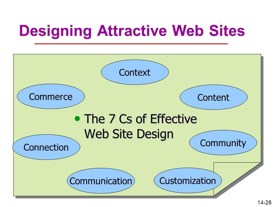 14-26 Designing Attractive Web Sites The 7 Cs of Effective Web Site Design The 7 Cs of Effective Web Site Design Context Content Community Customizati