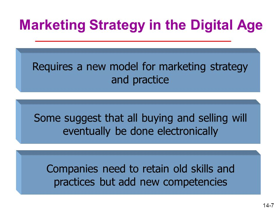 14-7 Marketing Strategy in the Digital Age Requires a new model for marketing strategy and practice Some suggest that all buying and selling will even