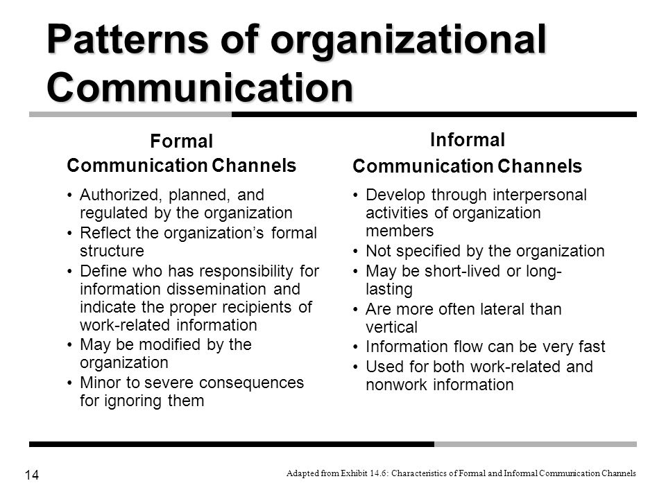 14 Formal Communication Channels Patterns of organizational Communication Adapted from Exhibit 14.6: Characteristics of Formal and Informal Communicat