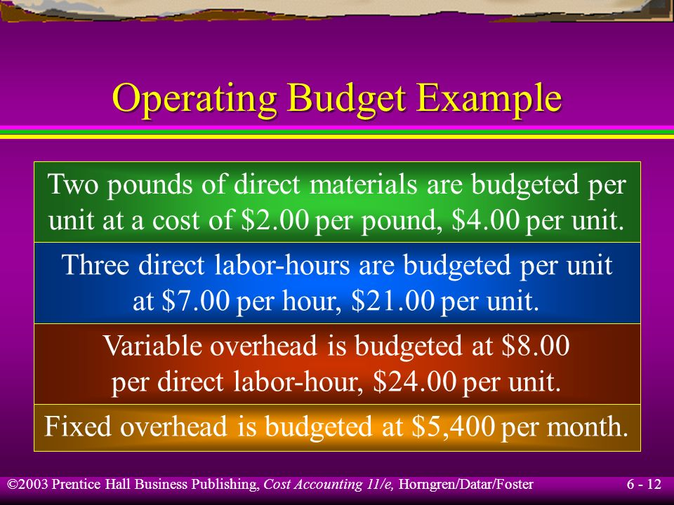 6 - 12 ©2003 Prentice Hall Business Publishing, Cost Accounting 11/e, Horngren/Datar/Foster Operating Budget Example Two pounds of direct materials ar