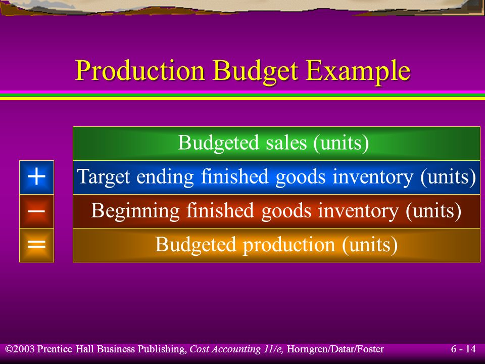 6 - 14 ©2003 Prentice Hall Business Publishing, Cost Accounting 11/e, Horngren/Datar/Foster Production Budget Example Budgeted sales (units) Target en