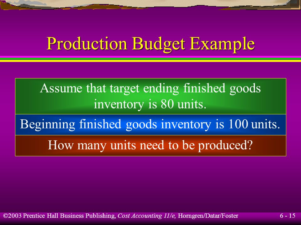 6 - 15 ©2003 Prentice Hall Business Publishing, Cost Accounting 11/e, Horngren/Datar/Foster Production Budget Example Assume that target ending finish