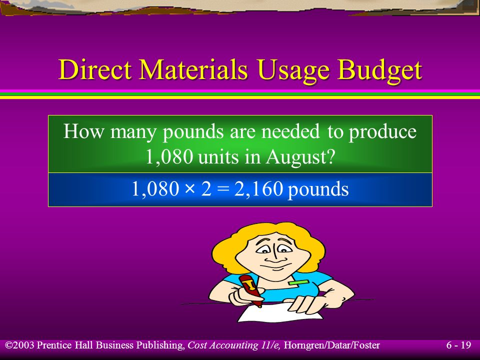 6 - 19 ©2003 Prentice Hall Business Publishing, Cost Accounting 11/e, Horngren/Datar/Foster Direct Materials Usage Budget How many pounds are needed t