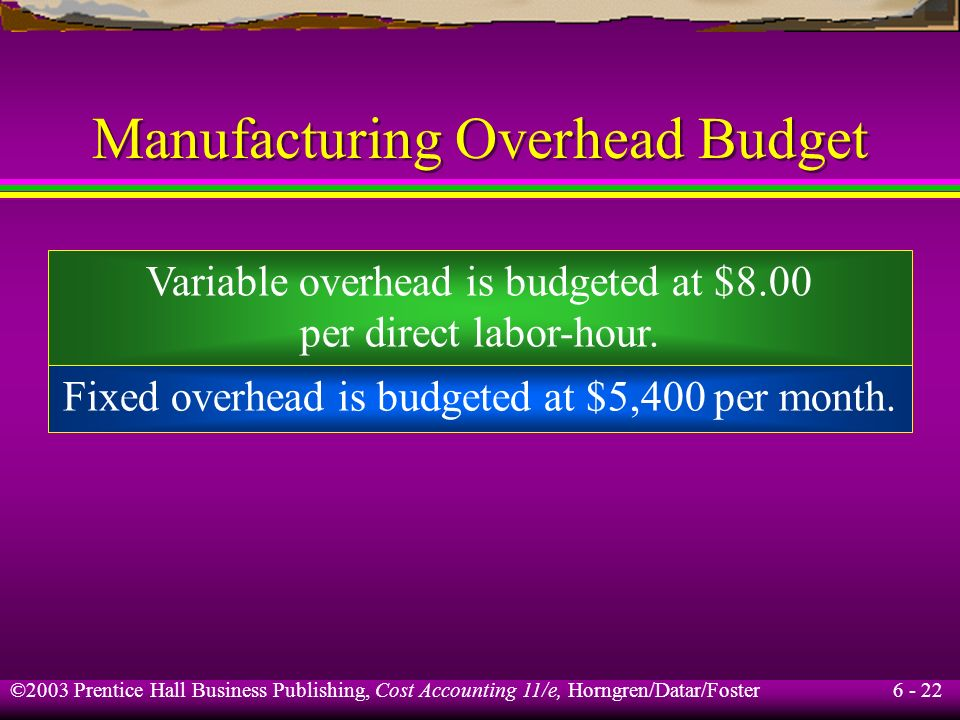 6 - 22 ©2003 Prentice Hall Business Publishing, Cost Accounting 11/e, Horngren/Datar/Foster Manufacturing Overhead Budget Variable overhead is budgete