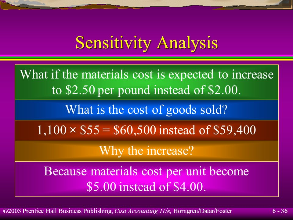 6 - 36 ©2003 Prentice Hall Business Publishing, Cost Accounting 11/e, Horngren/Datar/Foster Sensitivity Analysis What if the materials cost is expecte