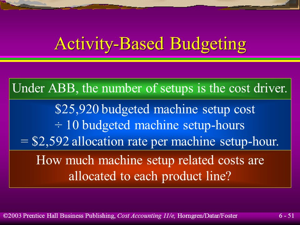 6 - 51 ©2003 Prentice Hall Business Publishing, Cost Accounting 11/e, Horngren/Datar/Foster Activity-Based Budgeting $25,920 budgeted machine setup co
