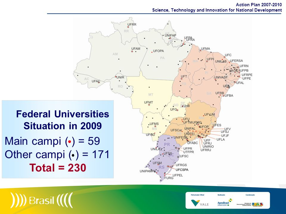 Main campi ( ) = 59 Other campi ( ) = 171 Total = 230 Federal Universities Situation in 2009 Action Plan 2007-2010 Science, Technology and Innovation