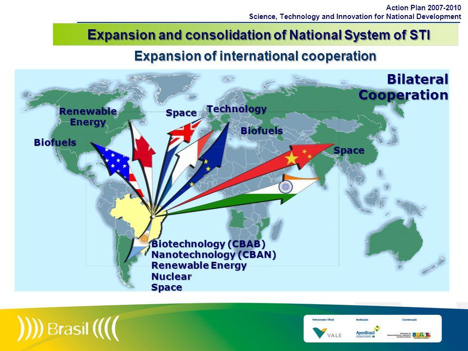 Biotechnology (CBAB) Nanotechnology (CBAN) Renewable Energy Nuclear Space Biofuels Renewable Energy Biofuels Technology Space Space Expansion of inter