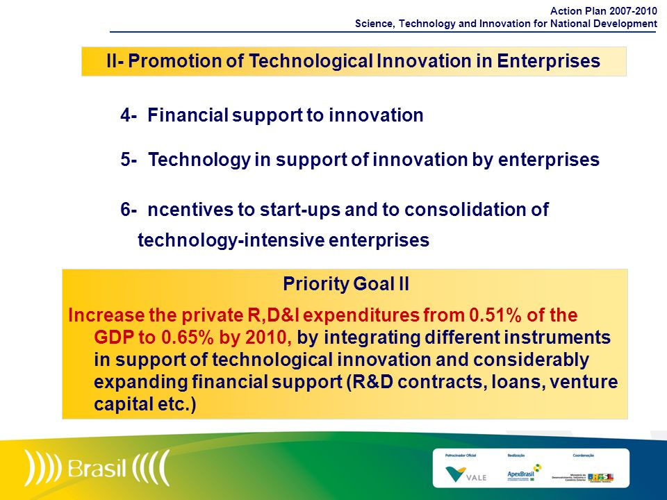 4- Financial support to innovation 5- Technology in support of innovation by enterprises 6- ncentives to start-ups and to consolidation of technology-
