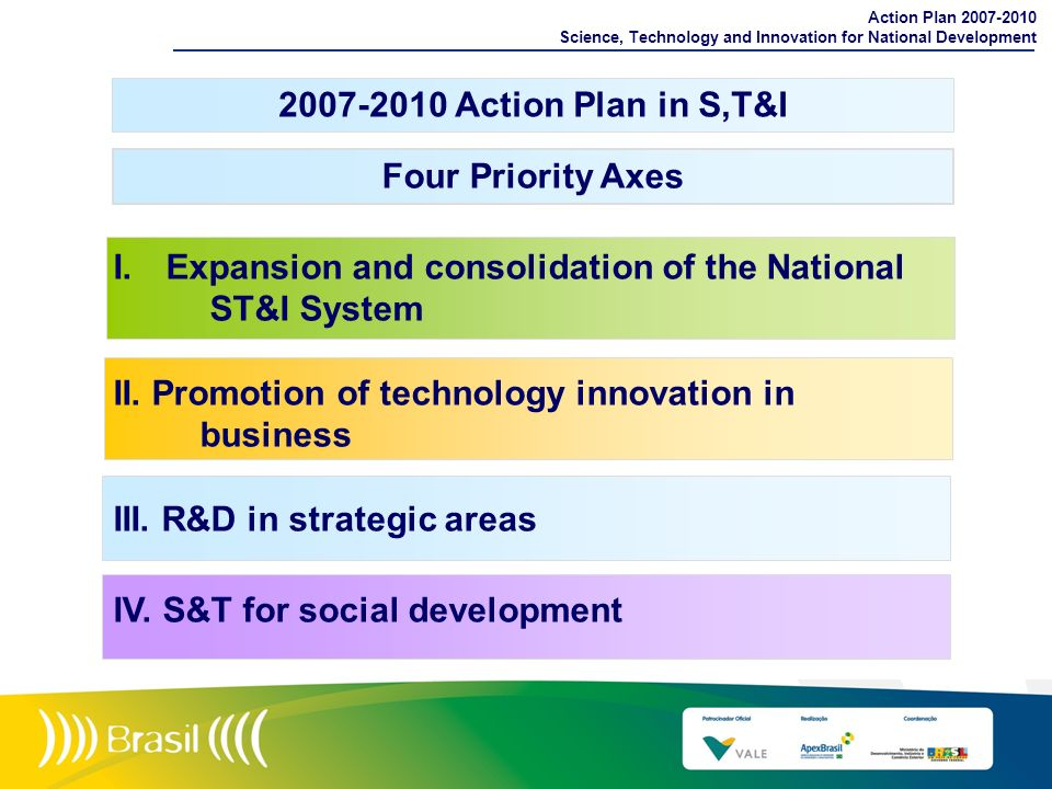 Main advances from 2003 to 2009 S,T&I: a matter of State S,T&I policy focused on four strategic lines new regulation for innovation new instruments and mechanisms for financing R&D increased federal funds for S,T&I greater dialogue with states, main municipalities, scientific and enterprises associations and society in general improvement and expansion of existing S,T&I programs and creation of new ones Action Plan 2007-2010 Science, Technology and Innovation for National Development