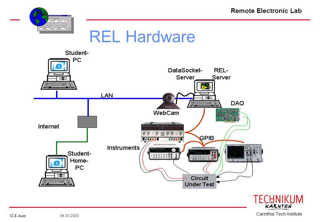Remote Electronic Lab M.E.Auer 06.10.2000 Carinthia Tech Institute REL Hardware