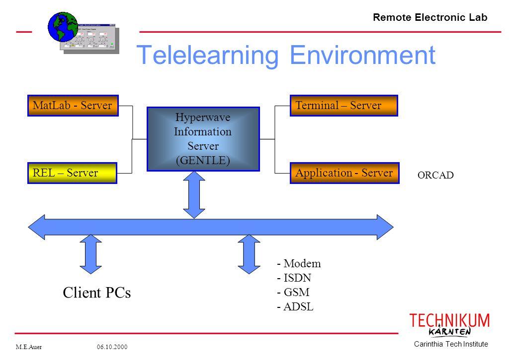 Remote Electronic Lab M.E.Auer 06.10.2000 Carinthia Tech Institute Hyperwave Information Server (GENTLE) MatLab - Server REL – Server Terminal – Serve