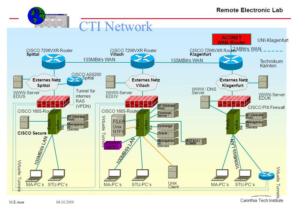 Remote Electronic Lab M.E.Auer 06.10.2000 Carinthia Tech Institute CTI Network