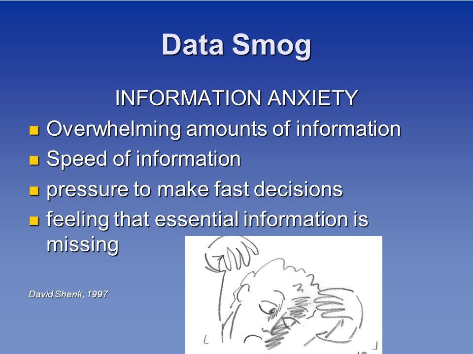 Data Smog INFORMATION ANXIETY Overwhelming amounts of information Overwhelming amounts of information Speed of information Speed of information pressu