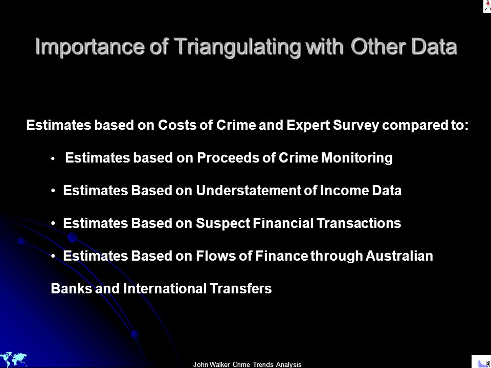 John Walker Crime Trends Analysis Estimates based on Costs of Crime and Expert Survey compared to: Estimates based on Proceeds of Crime Monitoring Est