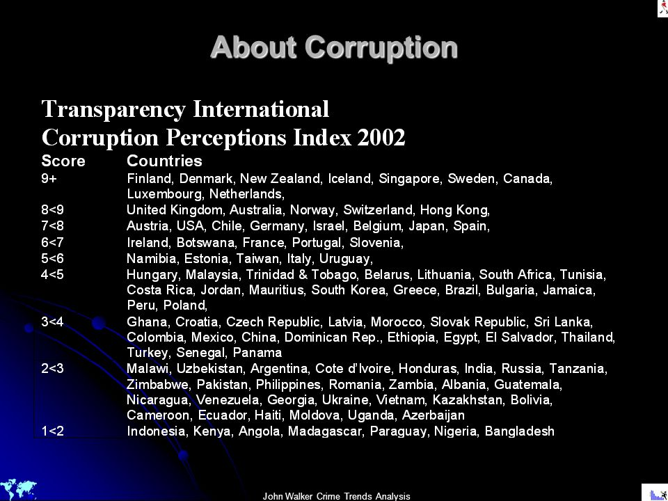 John Walker Crime Trends Analysis About Corruption