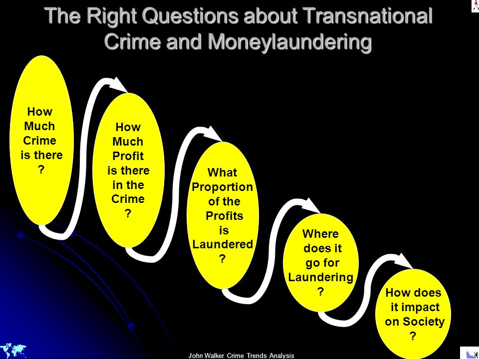 John Walker Crime Trends Analysis The Right Questions about Transnational Crime and Moneylaundering How Much Crime is there ? How Much Profit is there
