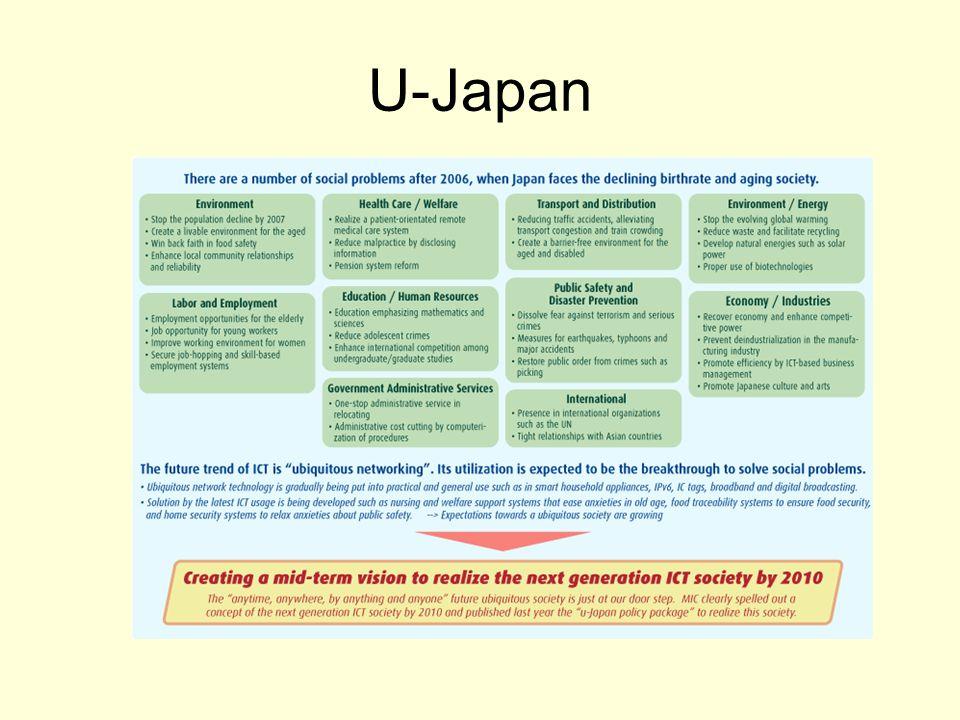 U-Japan