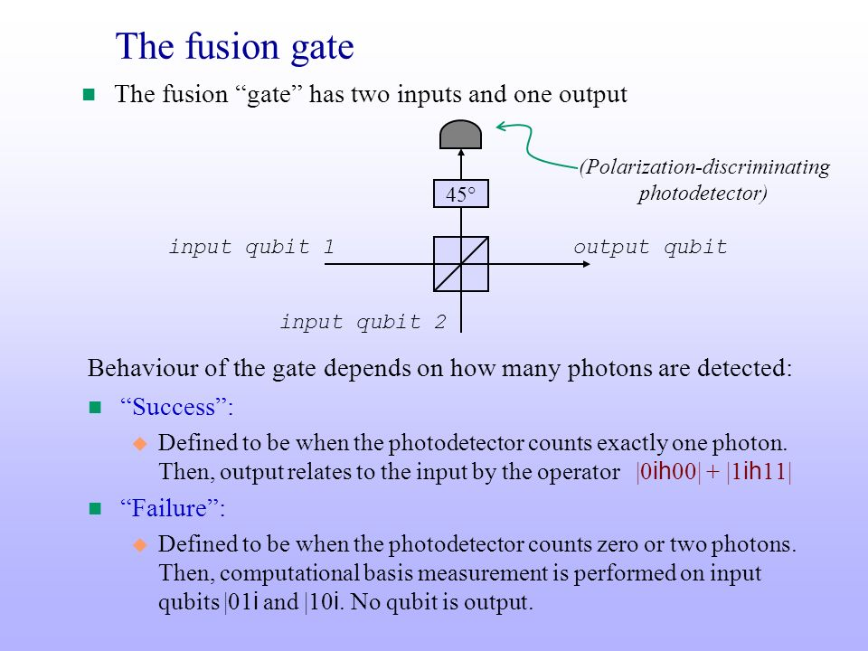 The fusion gate Behaviour of the gate depends on how many photons are detected: n Success: Defined to be when the photodetector counts exactly one pho