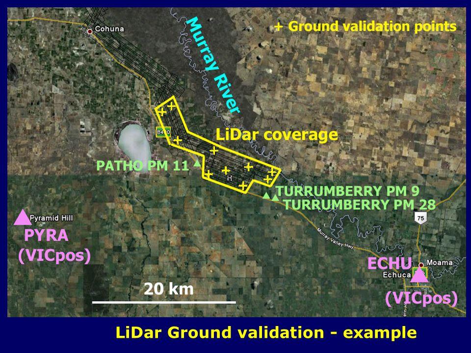 LiDar Ground validation - example