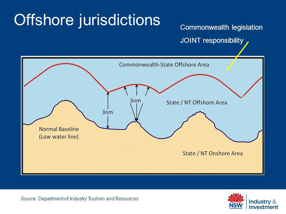 Offshore jurisdictions Source: Department of Industry Tourism and Resources Commonwealth legislation JOINT responsibility
