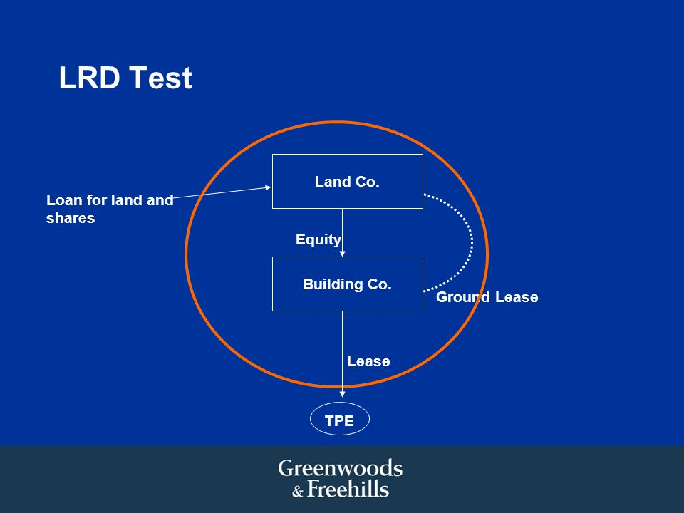 LRD Test Land Co. Building Co. Ground Lease TPE Lease Loan for land and shares Equity