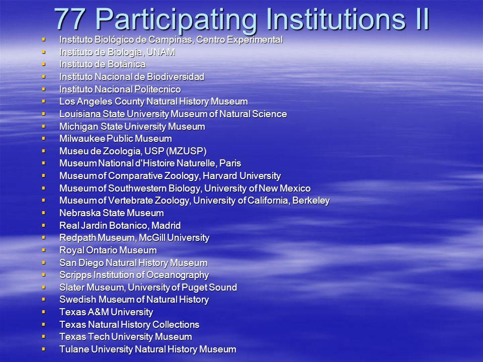 77 Participating Institutions II Instituto Biológico de Campinas, Centro Experimental Instituto Biológico de Campinas, Centro Experimental Instituto d