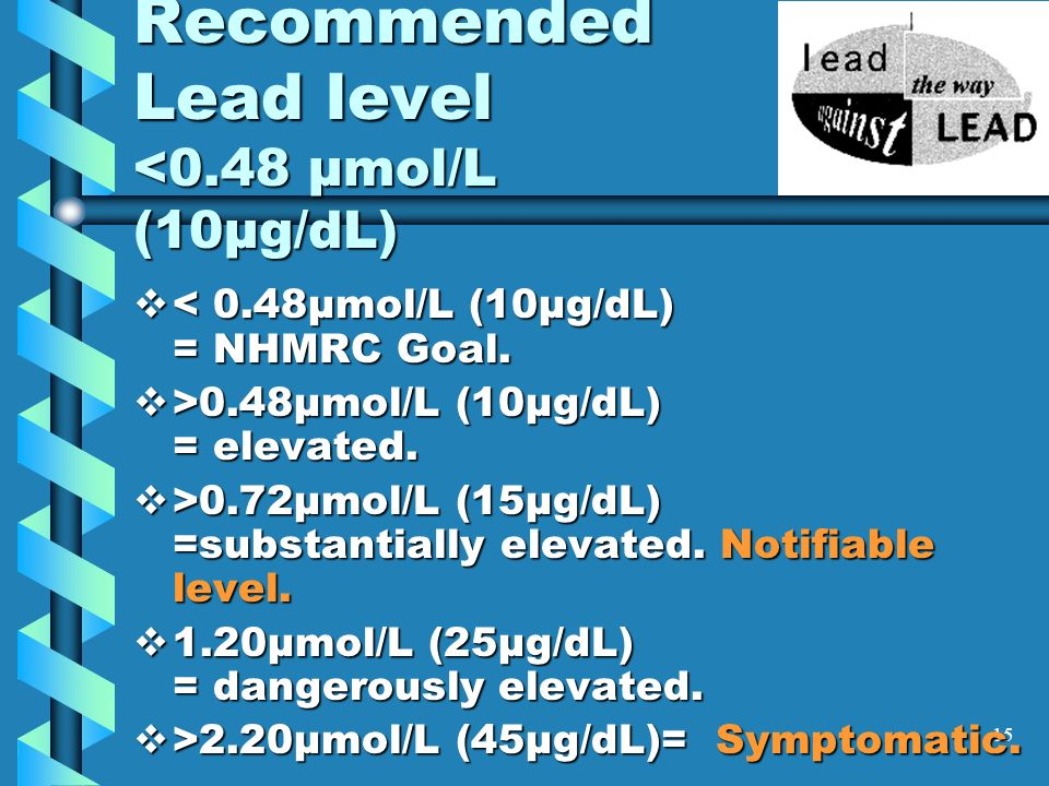 15 Recommended Lead level <0.48 µmol/L (10µg/dL) < 0.48µmol/L (10µg/dL) = NHMRC Goal. < 0.48µmol/L (10µg/dL) = NHMRC Goal. >0.48µmol/L (10µg/dL) = ele