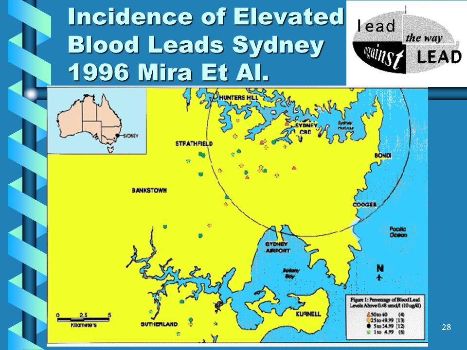 28 Incidence of Elevated Blood Leads Sydney 1996 Mira Et Al.