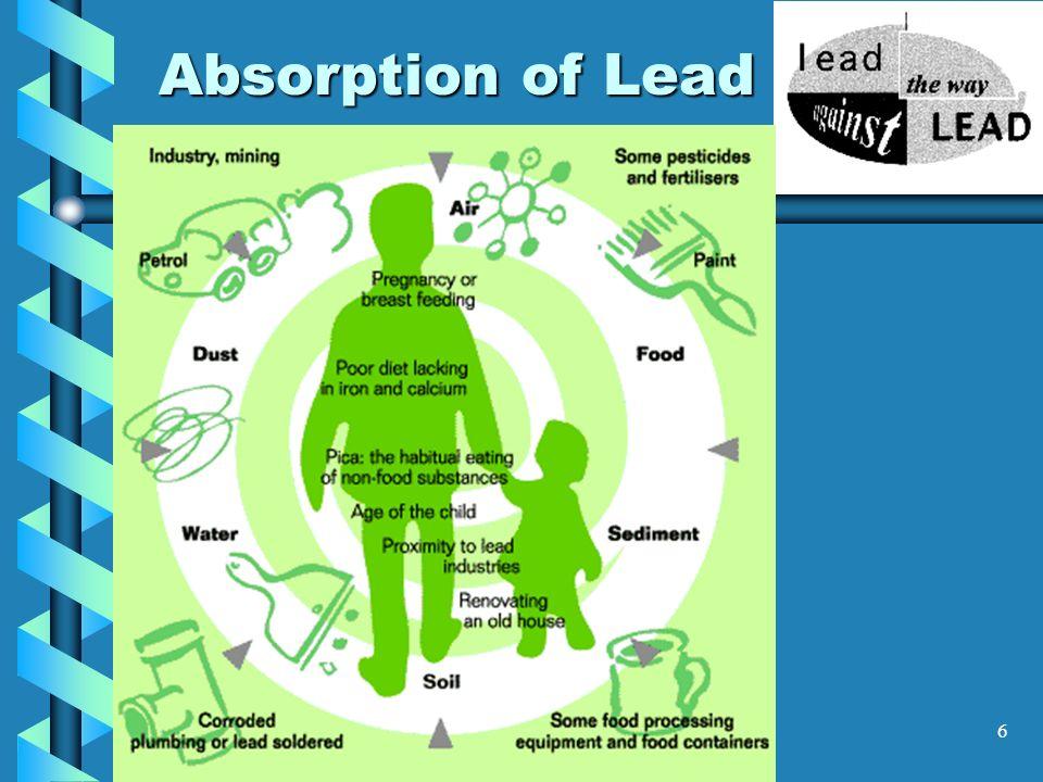 17 Lead and Neurodevelopment Each 0.48 µmol/L (10µg/dL) in children.