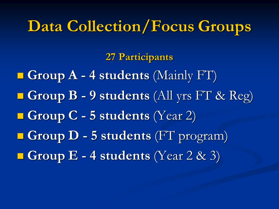 Data Collection/Focus Groups 27 Participants Group A - 4 students (Mainly FT) Group A - 4 students (Mainly FT) Group B - 9 students (All yrs FT & Reg)