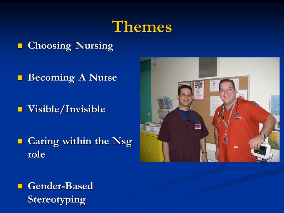 Themes Choosing Nursing Choosing Nursing Becoming A Nurse Becoming A Nurse Visible/Invisible Visible/Invisible Caring within the Nsg role Caring withi