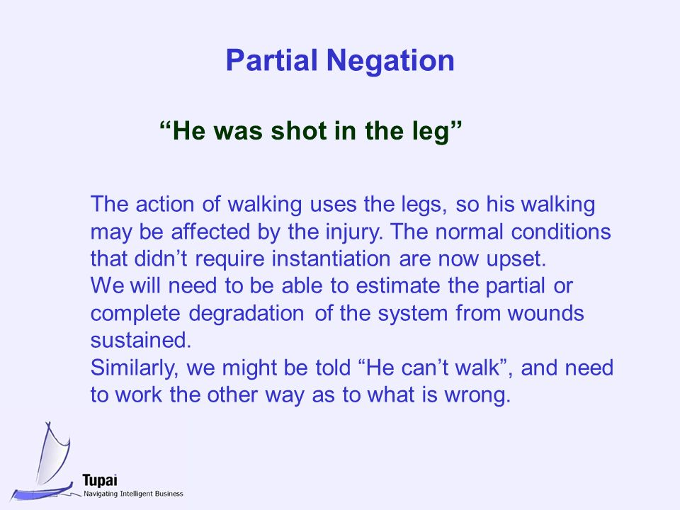 Partial Negation He was shot in the leg The action of walking uses the legs, so his walking may be affected by the injury.