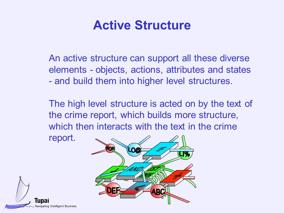 Active Structure An active structure can support all these diverse elements - objects, actions, attributes and states - and build them into higher level structures.
