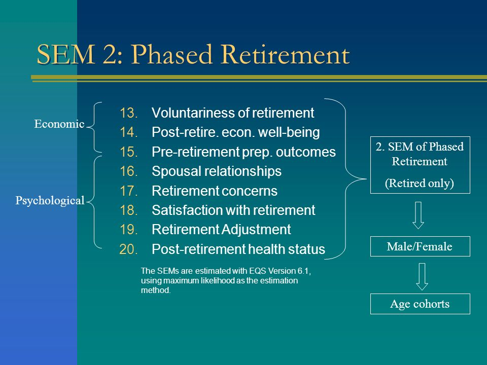 SEM 2: Phased Retirement 13.Voluntariness of retirement 14.Post-retire. econ. well-being 15.Pre-retirement prep. outcomes 16.Spousal relationships 17.