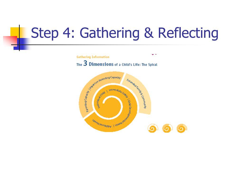 Step 4: Gathering & Reflecting
