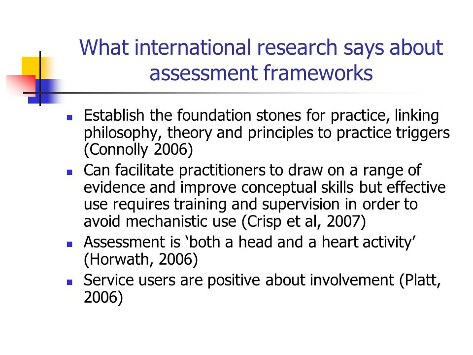 What international research says about assessment frameworks Establish the foundation stones for practice, linking philosophy, theory and principles t