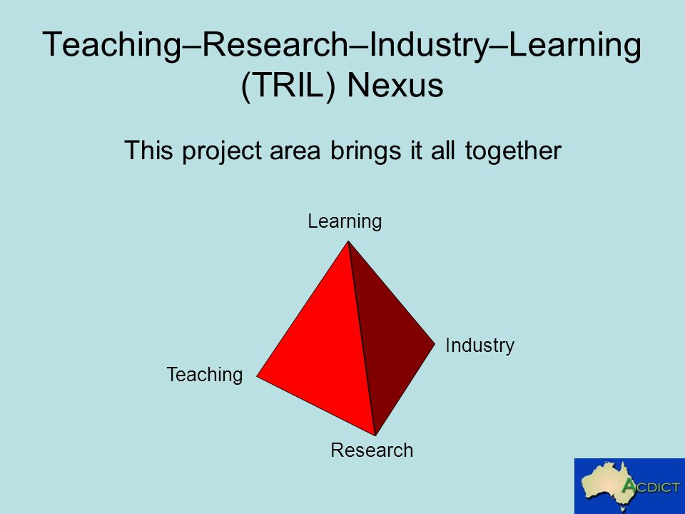 Teaching–Research–Industry–Learning (TRIL) Nexus This project area brings it all together Industry Research Teaching Learning