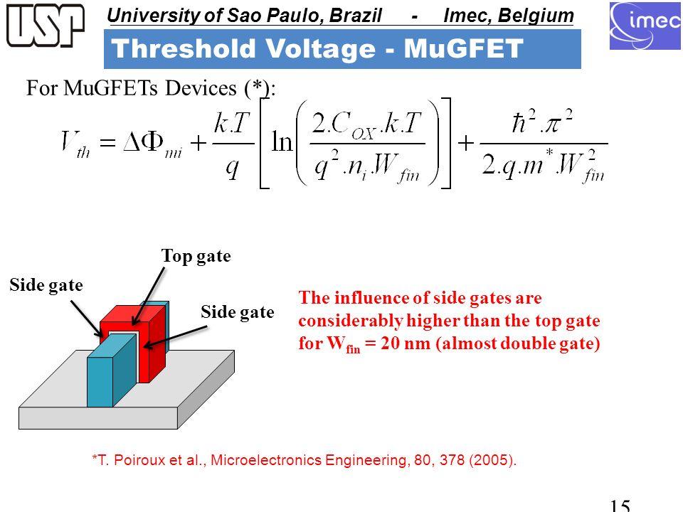 USP - University of Sao Paulo University of Sao Paulo, Brazil - Imec, Belgium USP - University of Sao Paulo 15 *T.